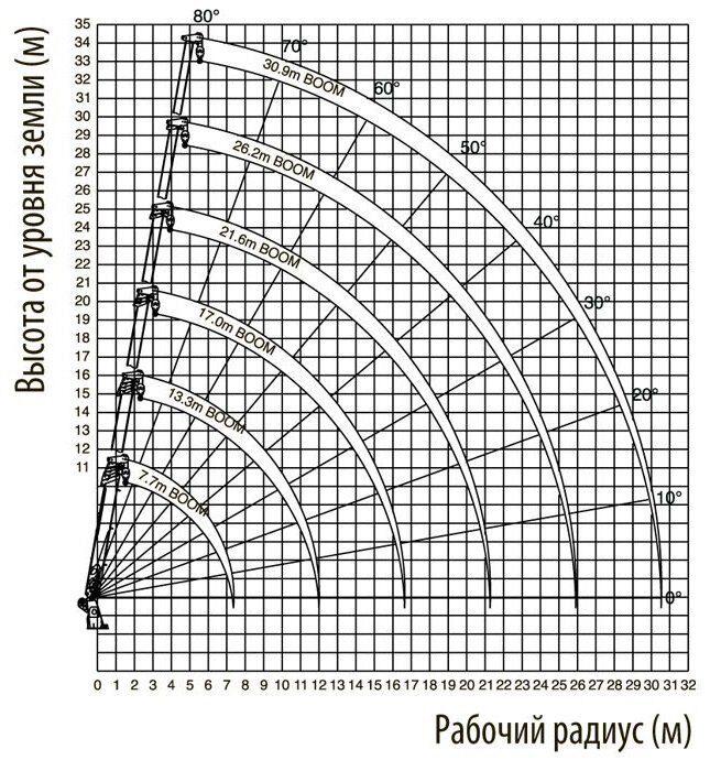 ss7506_diagram