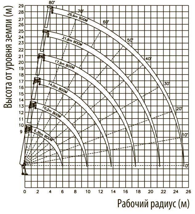 ss3506_diagram