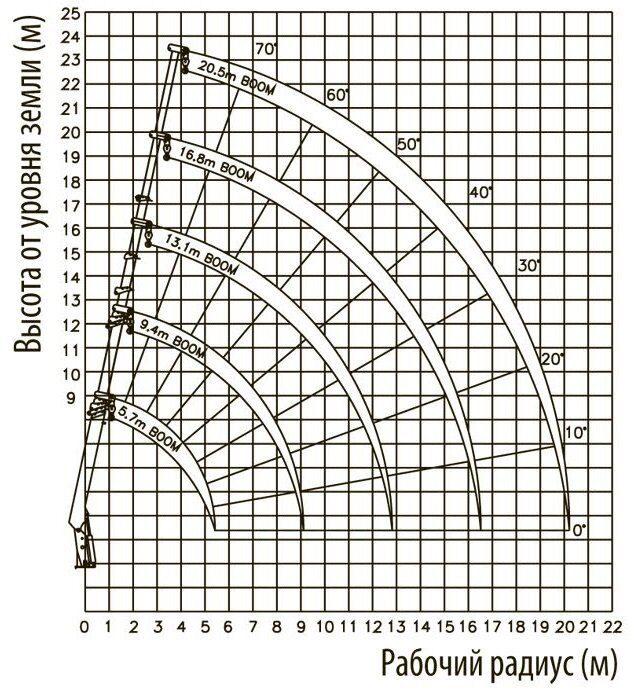 ss2725lb_diagram