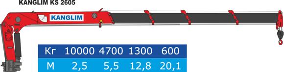 kanglimks2605.1